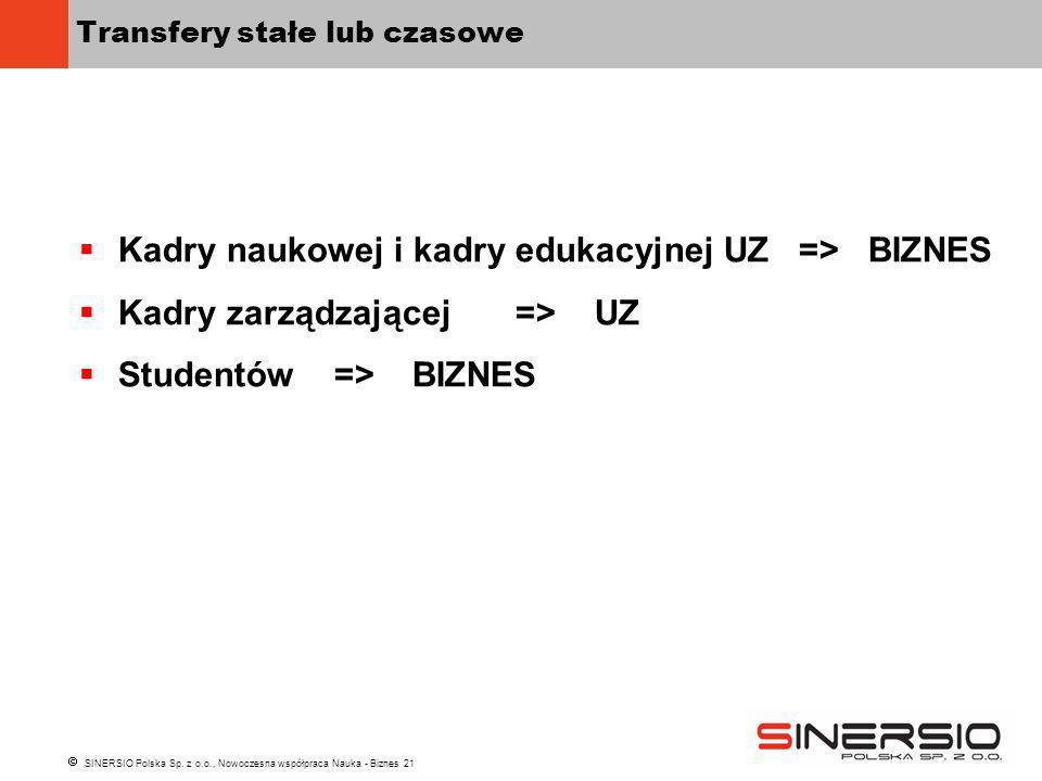 SINERSIO Polska Sp. z o.o., Nowoczesna współpraca Nauka - Biznes 21 Transfery stałe lub czasowe Kadry naukowej i kadry edukacyjnej UZ => BIZNES Kadry
