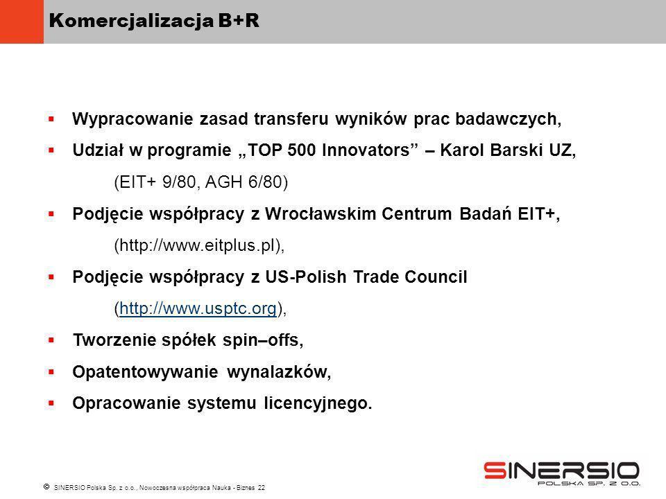 SINERSIO Polska Sp. z o.o., Nowoczesna współpraca Nauka - Biznes 22 Komercjalizacja B+R Wypracowanie zasad transferu wyników prac badawczych, Udział w