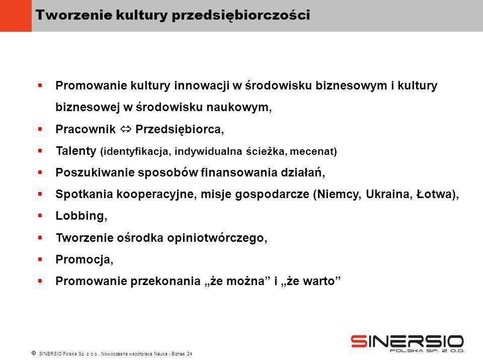 SINERSIO Polska Sp. z o.o., Nowoczesna współpraca Nauka - Biznes 24 Tworzenie kultury przedsiębiorczości Promowanie kultury innowacji w środowisku biz