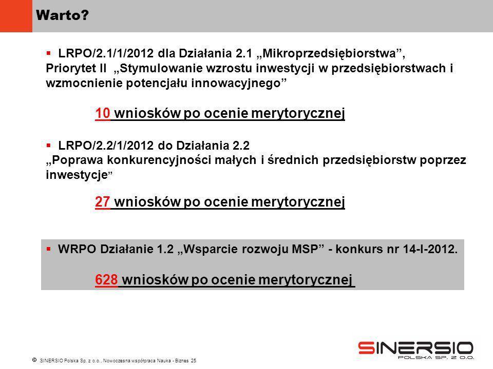 SINERSIO Polska Sp. z o.o., Nowoczesna współpraca Nauka - Biznes 25 Warto? WRPO Działanie 1.2 Wsparcie rozwoju MSP - konkurs nr 14-I-2012. 628 wnioskó