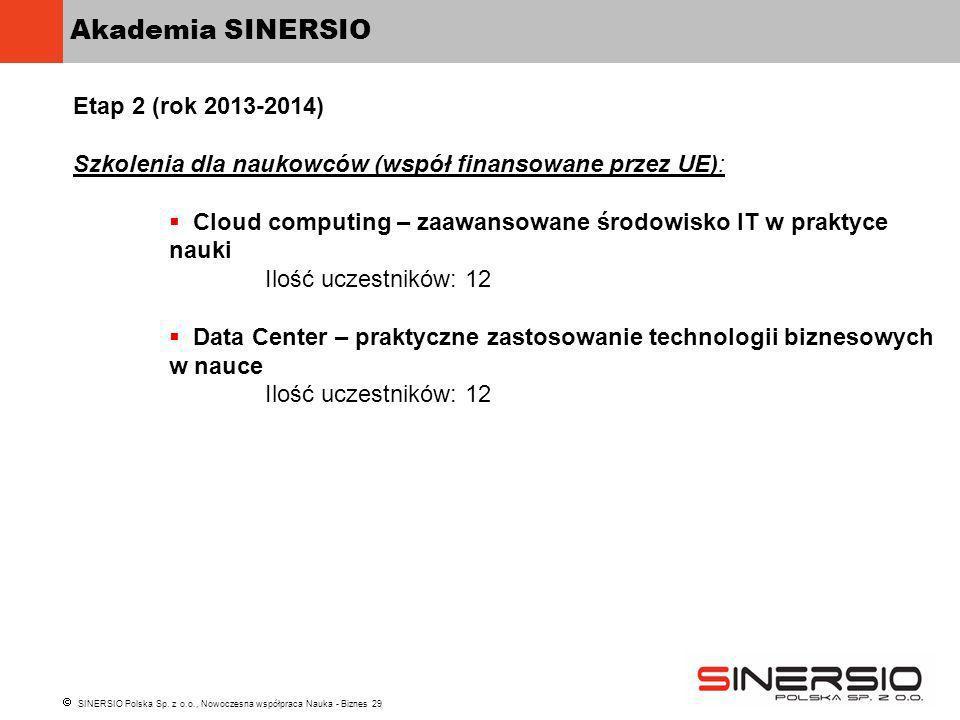 SINERSIO Polska Sp. z o.o., Nowoczesna współpraca Nauka - Biznes 29 Akademia SINERSIO Etap 2 (rok 2013-2014) Szkolenia dla naukowców (współ finansowan