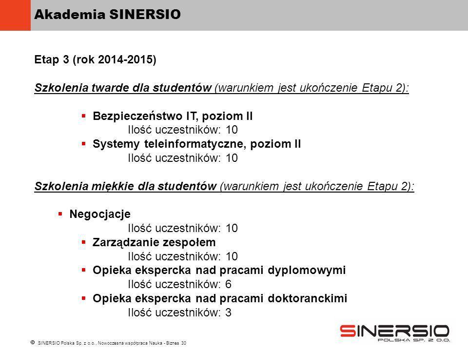 SINERSIO Polska Sp. z o.o., Nowoczesna współpraca Nauka - Biznes 30 Akademia SINERSIO Etap 3 (rok 2014-2015) Szkolenia twarde dla studentów (warunkiem