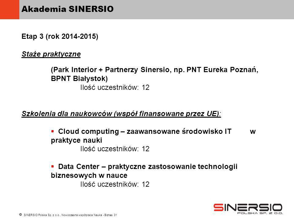 SINERSIO Polska Sp. z o.o., Nowoczesna współpraca Nauka - Biznes 31 Akademia SINERSIO Etap 3 (rok 2014-2015) Staże praktyczne (Park Interior + Partner
