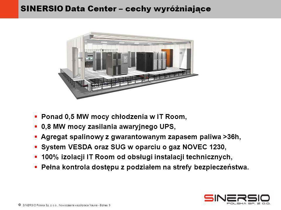 SINERSIO Polska Sp. z o.o., Nowoczesna współpraca Nauka - Biznes 9 SINERSIO Data Center – cechy wyróżniające Ponad 0,5 MW mocy chłodzenia w IT Room, 0