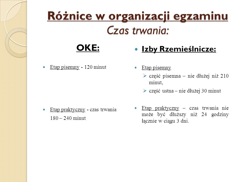 Różnice w organizacji egzaminu Czas trwania: OKE: Etap pisemny - 120 minut Etap praktyczny - czas trwania 180 – 240 minut Izby Rzemieślnicze: Etap pis