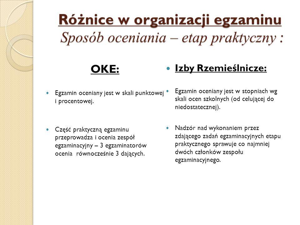 Różnice w organizacji egzaminu Sposób oceniania – etap praktyczny : OKE: Egzamin oceniany jest w skali punktowej i procentowej. Część praktyczną egzam
