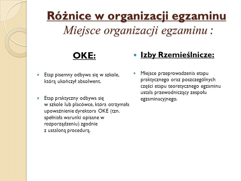 Różnice w organizacji egzaminu Miejsce organizacji egzaminu : OKE: Etap pisemny odbywa się w szkole, którą ukończył absolwent. Etap praktyczny odbywa