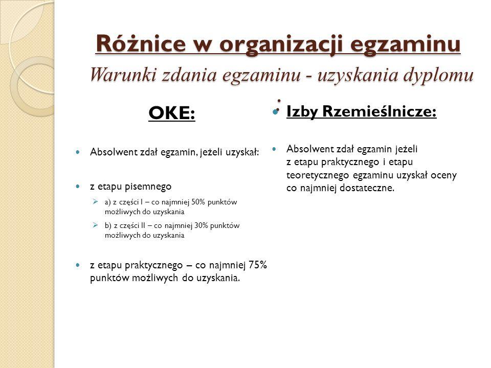 Różnice w organizacji egzaminu Warunki zdania egzaminu - uzyskania dyplomu : OKE: Absolwent zdał egzamin, jeżeli uzyskał: z etapu pisemnego a) z częśc