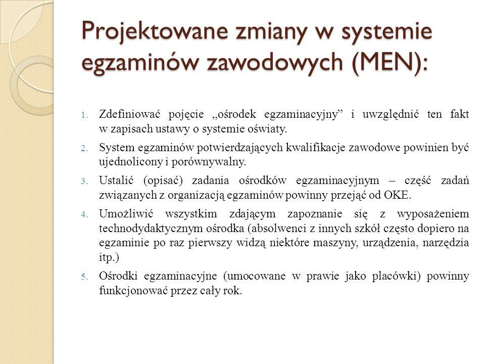 Projektowane zmiany w systemie egzaminów zawodowych (MEN): 1. Zdefiniować pojęcie ośrodek egzaminacyjny i uwzględnić ten fakt w zapisach ustawy o syst