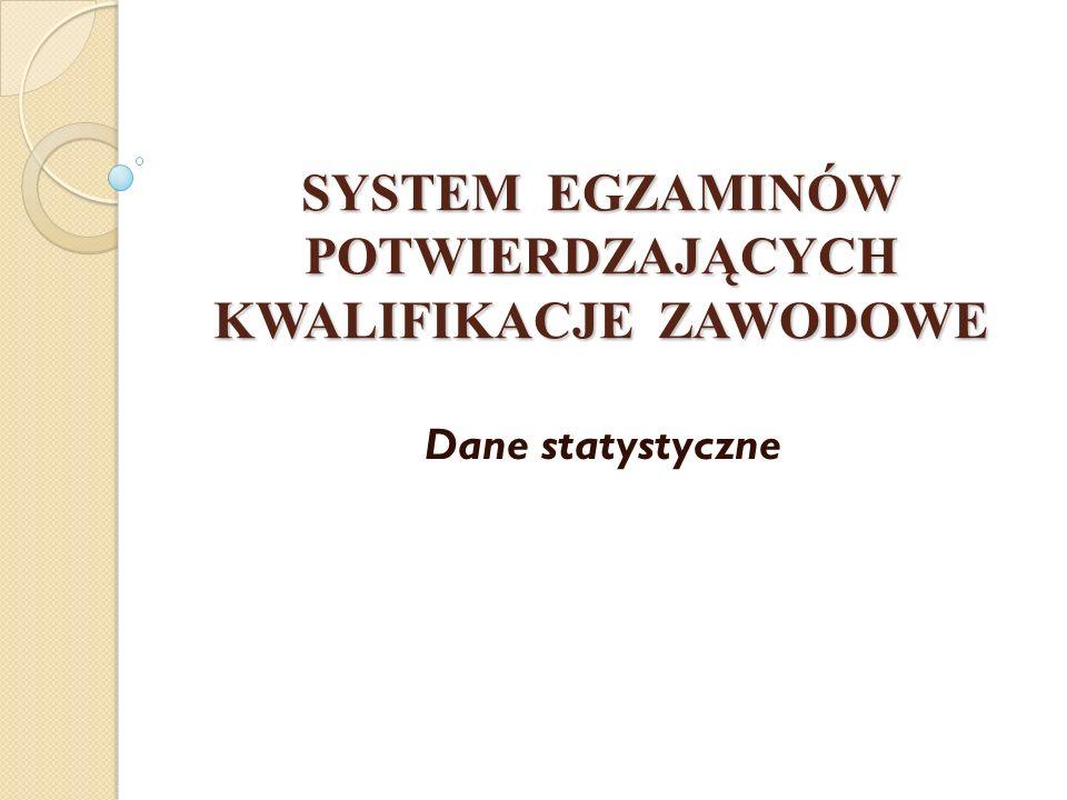 Cel: Doskonalenie systemu zewnętrznych egzaminów zawodowych oraz dostosowywanie go do zmian w obszarze edukacji, na rynku pracy (polskim i europejskim) oraz zmian powodowanych przez upowszechniającą się otwartość na uczenie się przez całe życie poprzez: budowę banku zadań dla egzaminu potwierdzającego kwalifikacje zawodowe oraz przeprowadzenie szkoleń dla konstruktorów zadań; przeprowadzenie badań związanych z potwierdzaniem kwalifikacji zawodowych na poziomie technika i absolwenta ZSZ, w kontekście dostosowania formuły egzaminu do strategii kształcenia ustawicznego; pilotaż przeprowadzania etapu praktycznego egzaminu zawodowego dla absolwentów zasadniczych szkół zawodowych z rejestracją przebiegu przy użyciu kamer.