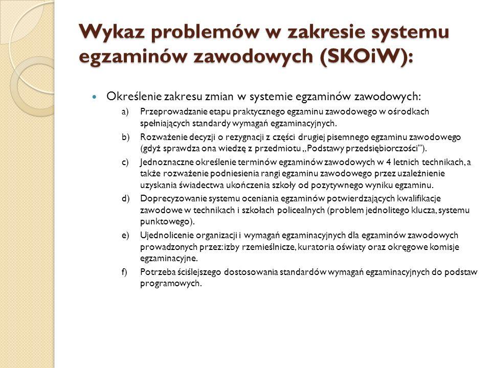 Wykaz problemów w zakresie systemu egzaminów zawodowych (SKOiW): Określenie zakresu zmian w systemie egzaminów zawodowych: a)Przeprowadzanie etapu pra