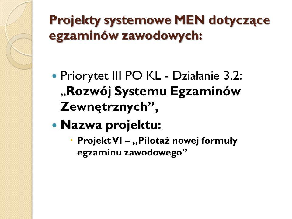 Projekty systemowe MEN dotyczące egzaminów zawodowych: Priorytet III PO KL - Działanie 3.2:Rozwój Systemu Egzaminów Zewnętrznych, Nazwa projektu: Proj
