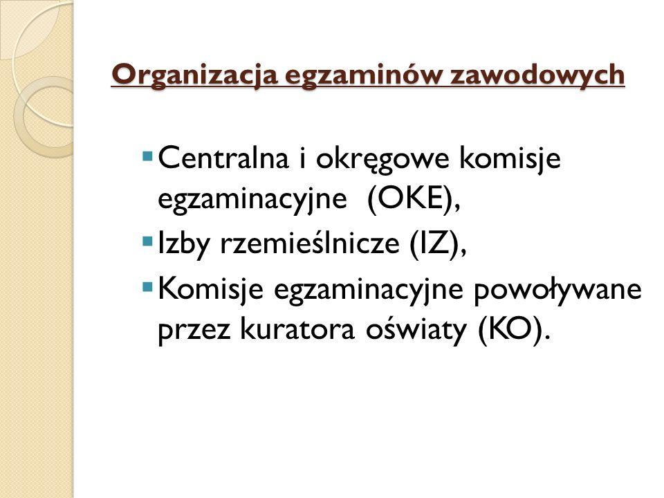 Organizacja egzaminów zawodowych Centralna i okręgowe komisje egzaminacyjne (OKE), Izby rzemieślnicze (IZ), Komisje egzaminacyjne powoływane przez kur