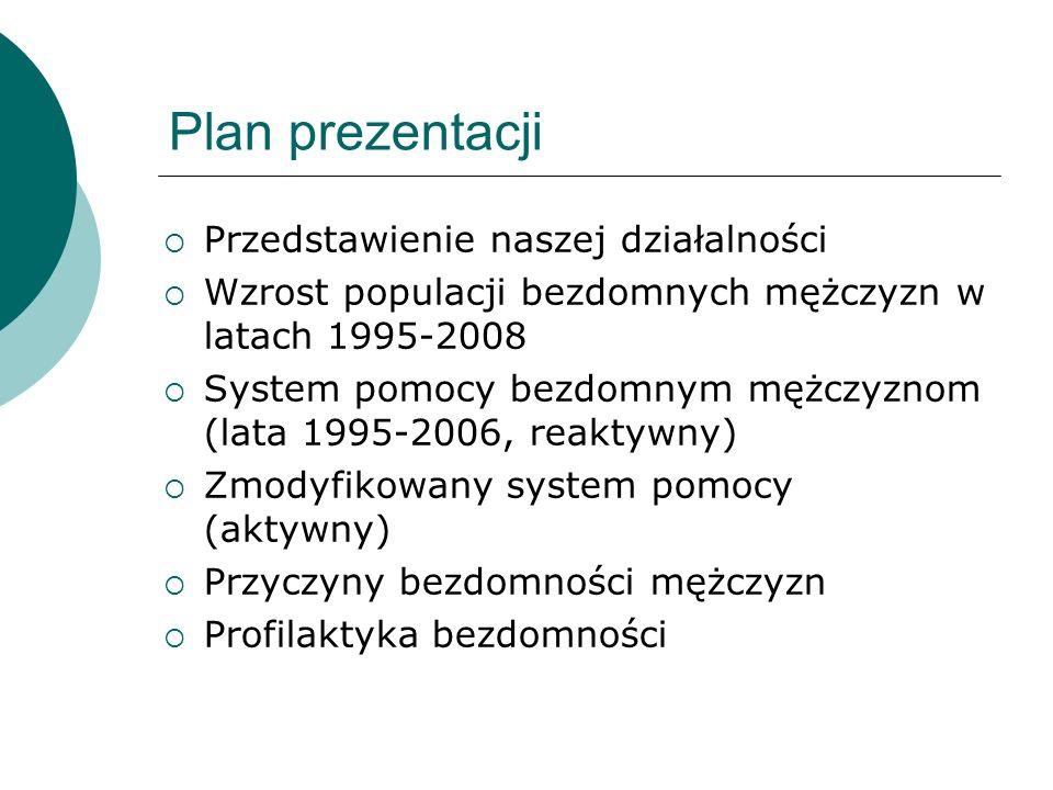Plan prezentacji Przedstawienie naszej działalności Wzrost populacji bezdomnych mężczyzn w latach 1995-2008 System pomocy bezdomnym mężczyznom (lata 1