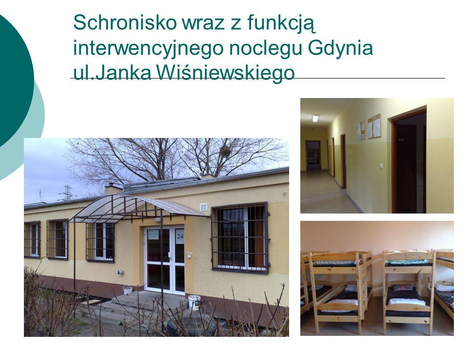 Schronisko wraz z funkcją interwencyjnego noclegu Gdynia ul.Janka Wiśniewskiego