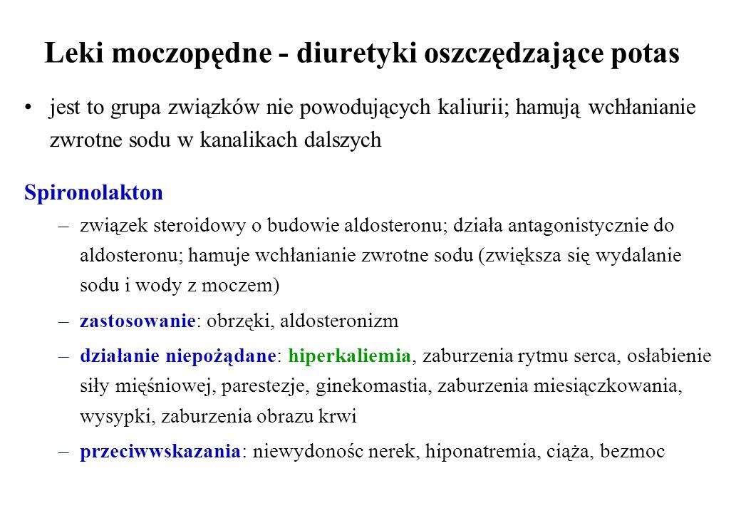 Leki moczopędne - diuretyki oszczędzające potas jest to grupa związków nie powodujących kaliurii; hamują wchłanianie zwrotne sodu w kanalikach dalszyc