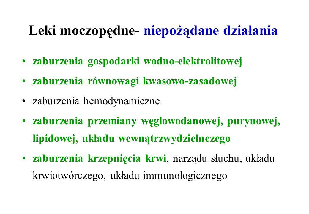 Leki moczopędne- niepożądane działania zaburzenia gospodarki wodno-elektrolitowej zaburzenia równowagi kwasowo-zasadowej zaburzenia hemodynamiczne zab