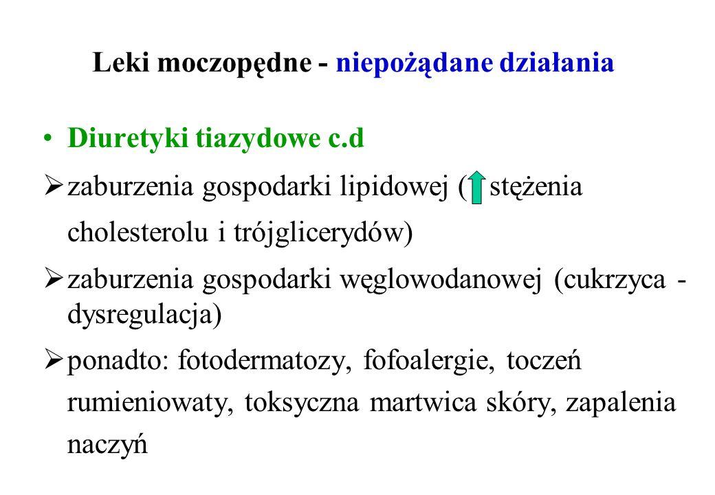 Leki moczopędne - niepożądane działania Diuretyki tiazydowe c.d zaburzenia gospodarki lipidowej ( stężenia cholesterolu i trójglicerydów) zaburzenia g