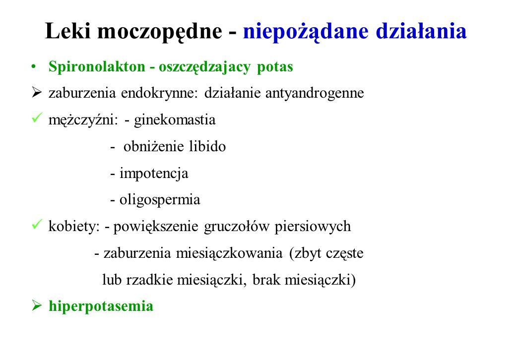 Leki moczopędne - niepożądane działania Spironolakton - oszczędzajacy potas zaburzenia endokrynne: działanie antyandrogenne mężczyźni: - ginekomastia