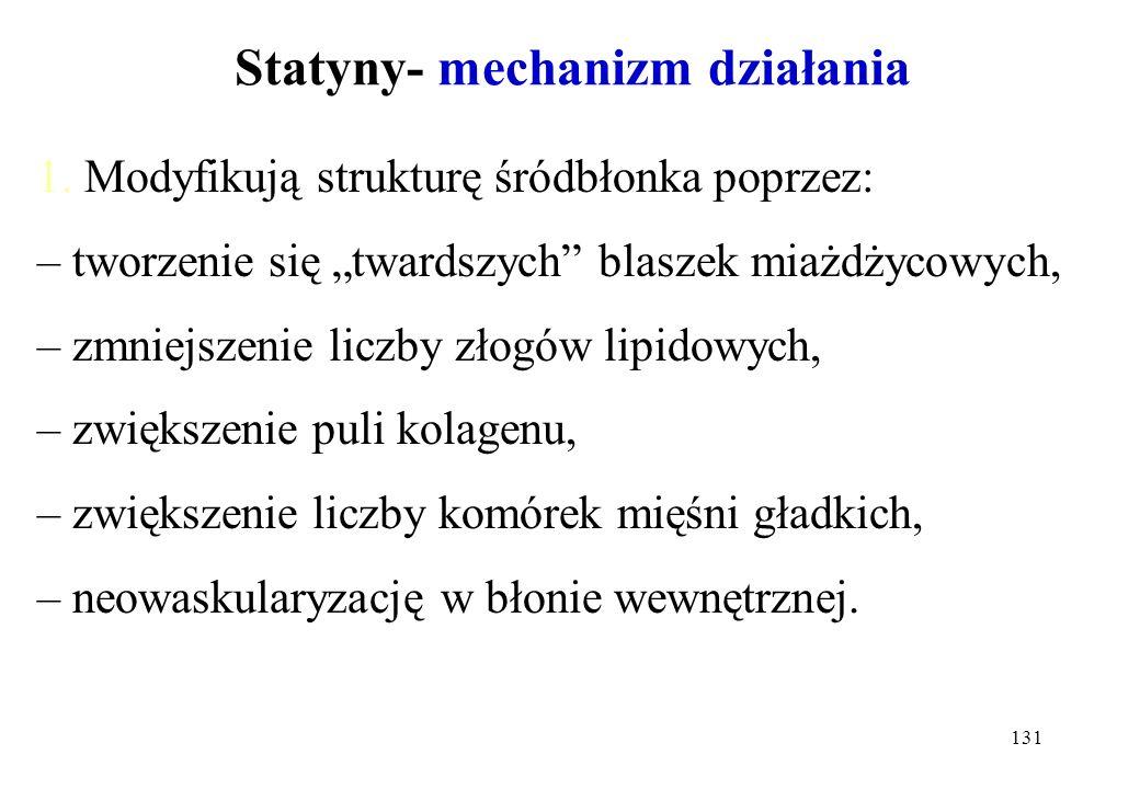 131 Statyny- mechanizm działania 1. Modyfikują strukturę śródbłonka poprzez: – tworzenie się twardszych blaszek miażdżycowych, – zmniejszenie liczby z