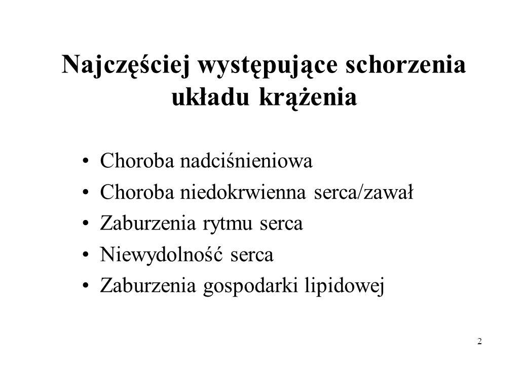 23 Glikozydy nasercowe- przeciwwskazania częściowy blok serca, kiłowe i miażdżycowe zmiany aorty, tętniak aorty, wczesny okres zawału mięśnia sercowego, hipokaliemia