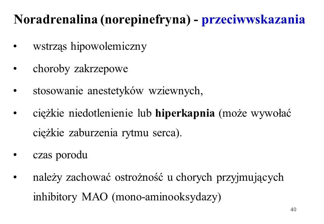 40 Noradrenalina (norepinefryna) - przeciwwskazania wstrząs hipowolemiczny choroby zakrzepowe stosowanie anestetyków wziewnych, ciężkie niedotlenienie