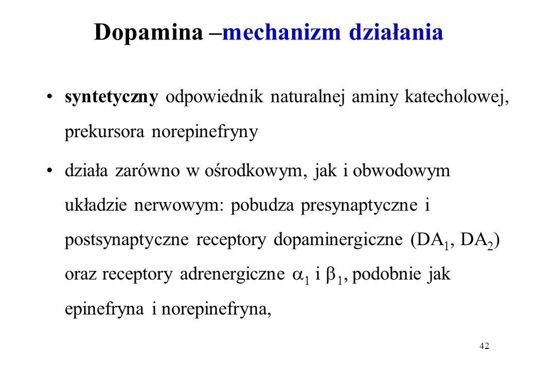 42 Dopamina –mechanizm działania syntetyczny odpowiednik naturalnej aminy katecholowej, prekursora norepinefryny działa zarówno w ośrodkowym, jak i ob