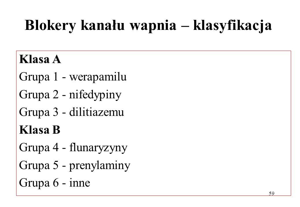 59 Blokery kanału wapnia – klasyfikacja Klasa A Grupa 1 - werapamilu Grupa 2 - nifedypiny Grupa 3 - dilitiazemu Klasa B Grupa 4 - flunaryzyny Grupa 5