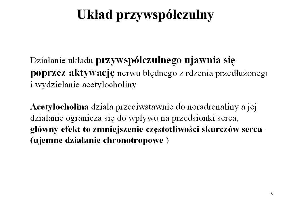 20 Glikozydy nasercowe – farmakokinetyka Glikozydy nasercowe dobrze wchłaniają się z przewodu pokarmowego.