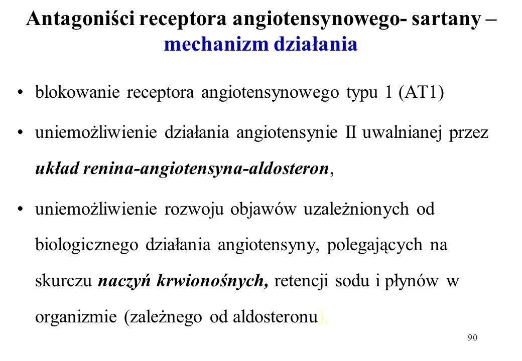 90 Antagoniści receptora angiotensynowego- sartany – mechanizm działania blokowanie receptora angiotensynowego typu 1 (AT1) uniemożliwienie działania