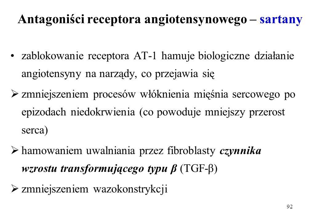 92 Antagoniści receptora angiotensynowego – sartany zablokowanie receptora AT-1 hamuje biologiczne działanie angiotensyny na narządy, co przejawia się