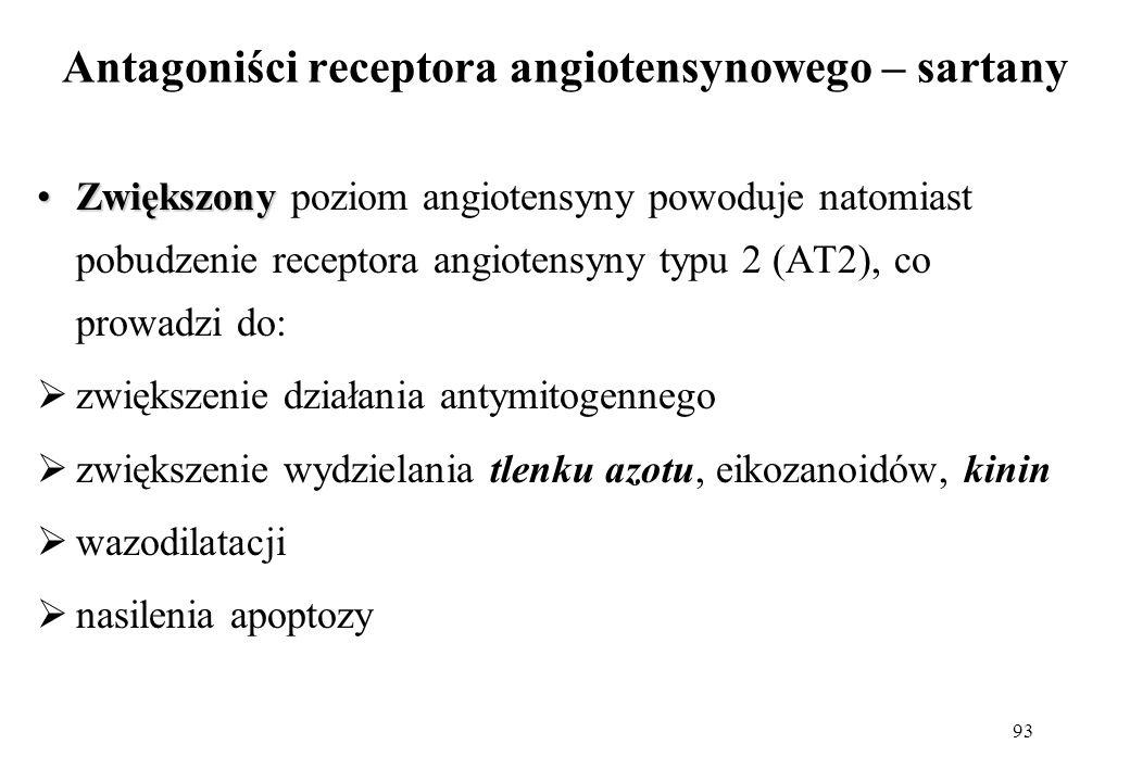 93 Antagoniści receptora angiotensynowego – sartany ZwiększonyZwiększony poziom angiotensyny powoduje natomiast pobudzenie receptora angiotensyny typu