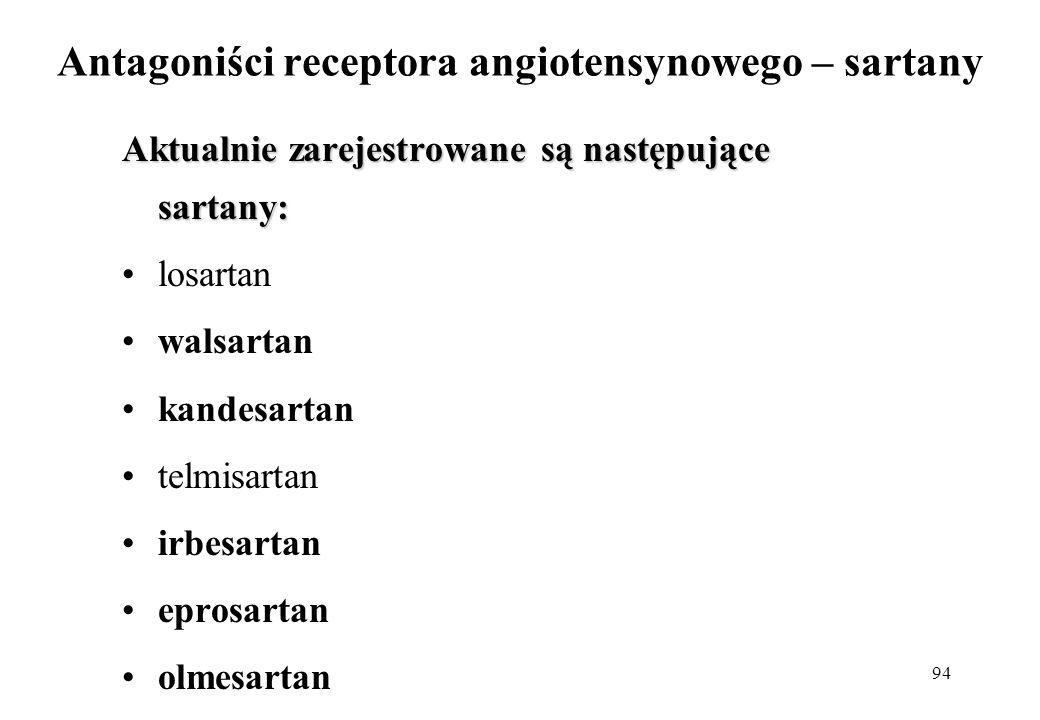 94 Antagoniści receptora angiotensynowego – sartany Aktualnie zarejestrowane są następujące sartany: losartan walsartan kandesartan telmisartan irbesa