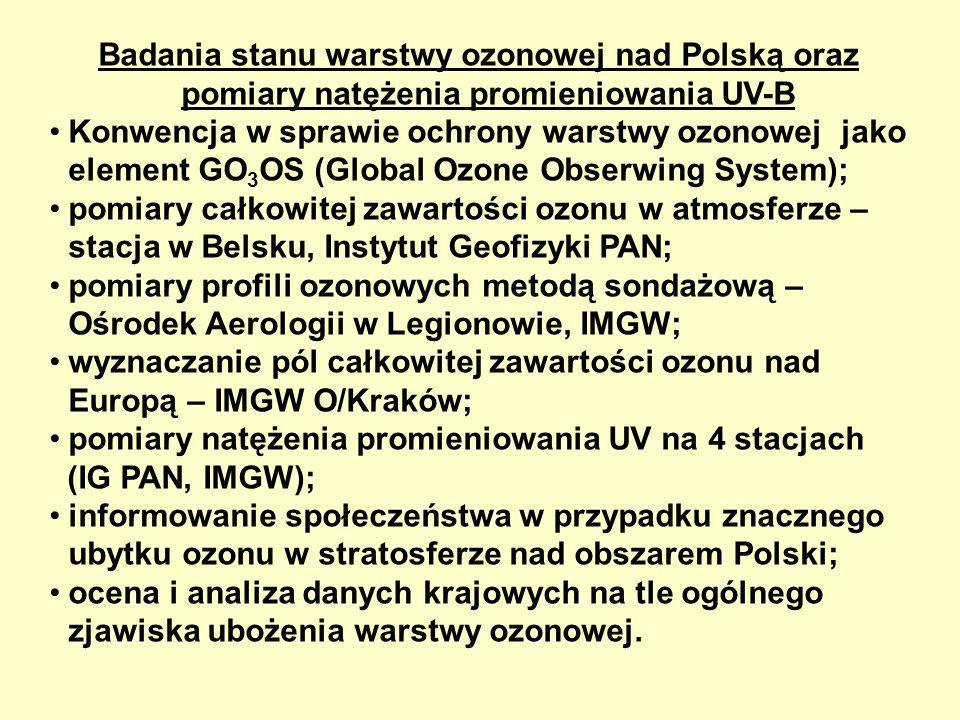 Badania stanu warstwy ozonowej nad Polską oraz pomiary natężenia promieniowania UV-B Konwencja w sprawie ochrony warstwy ozonowej jako element GO 3 OS