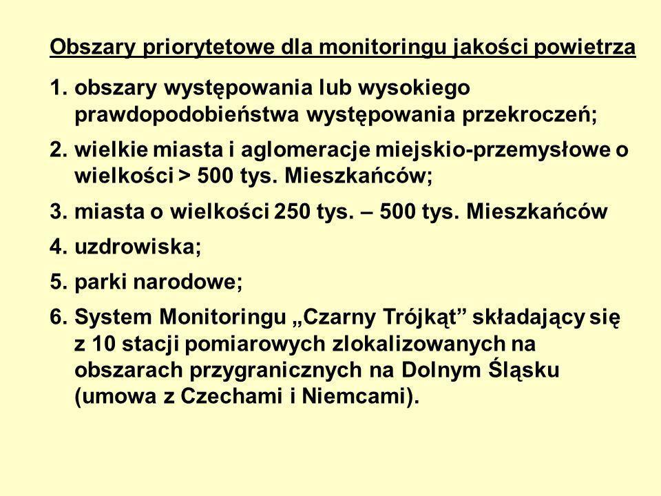 Obszary priorytetowe dla monitoringu jakości powietrza 1.obszary występowania lub wysokiego prawdopodobieństwa występowania przekroczeń; 2.wielkie mia