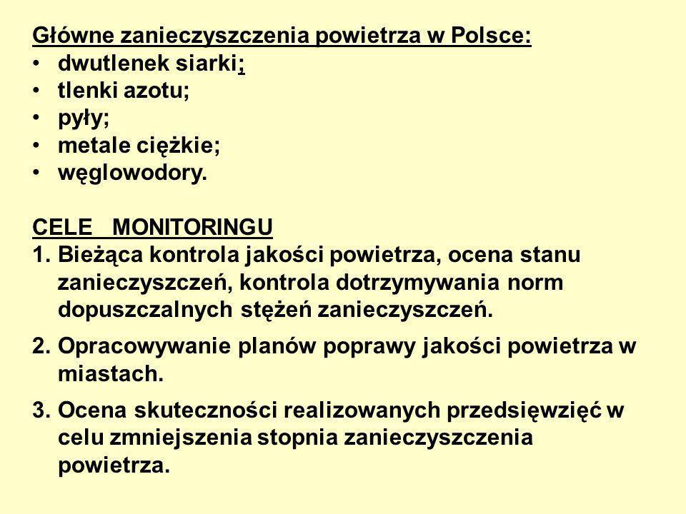 Główne zanieczyszczenia powietrza w Polsce: dwutlenek siarki; tlenki azotu; pyły; metale ciężkie; węglowodory. CELE MONITORINGU 1.Bieżąca kontrola jak