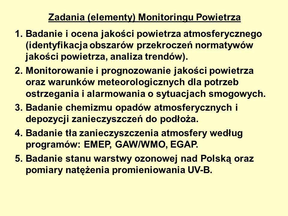 Zadania (elementy) Monitoringu Powietrza 1.Badanie i ocena jakości powietrza atmosferycznego (identyfikacja obszarów przekroczeń normatywów jakości po