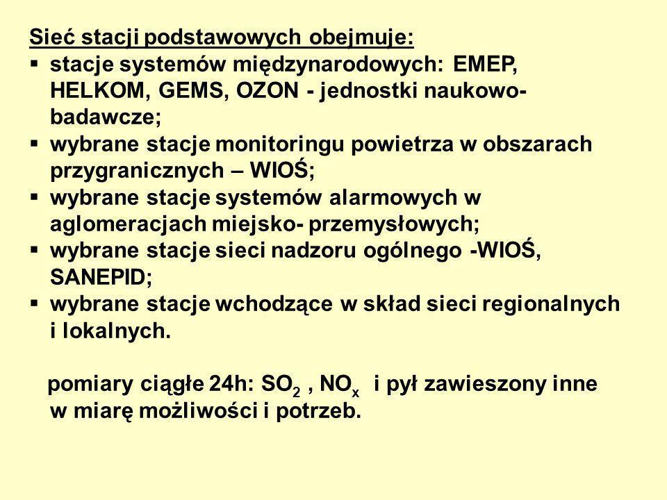 Sieć stacji podstawowych obejmuje: stacje systemów międzynarodowych: EMEP, HELKOM, GEMS, OZON - jednostki naukowo- badawcze; wybrane stacje monitoring