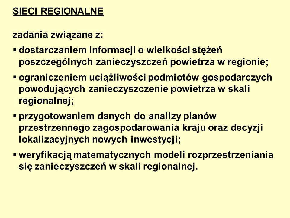 SIECI REGIONALNE zadania związane z: dostarczaniem informacji o wielkości stężeń poszczególnych zanieczyszczeń powietrza w regionie; ograniczeniem uci