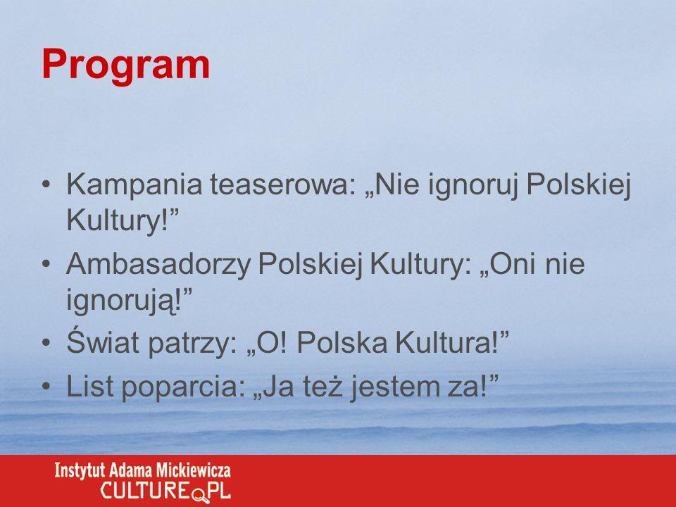 Program Kampania teaserowa: Nie ignoruj Polskiej Kultury! Ambasadorzy Polskiej Kultury: Oni nie ignorują! Świat patrzy: O! Polska Kultura! List poparc