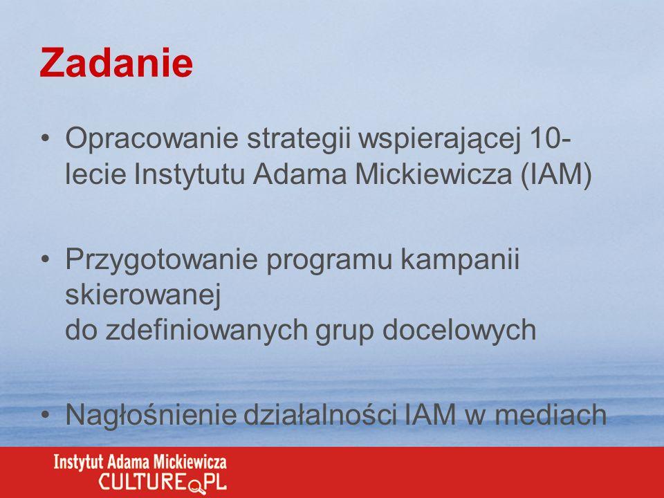 Zadanie Opracowanie strategii wspierającej 10- lecie Instytutu Adama Mickiewicza (IAM) Przygotowanie programu kampanii skierowanej do zdefiniowanych g