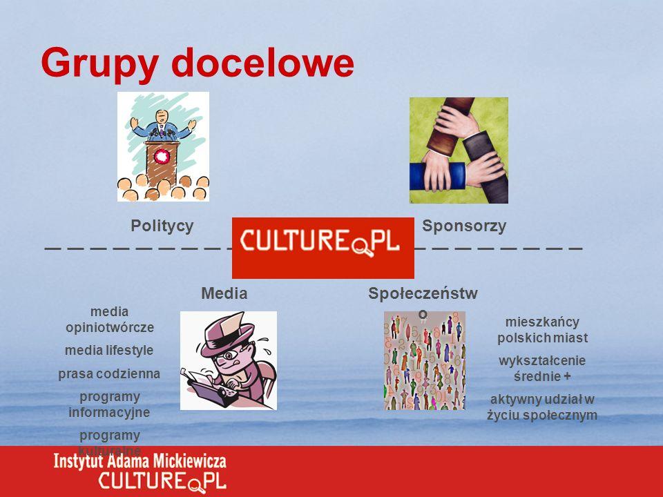 Grupy docelowe PolitycySponsorzy MediaSpołeczeństw o mieszkańcy polskich miast wykształcenie średnie + aktywny udział w życiu społecznym media opiniot