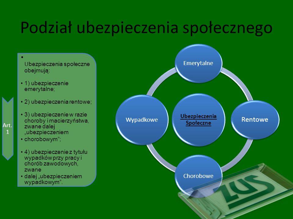Podział ubezpieczenia społecznego Ubezpieczenia Społeczne Emerytalne Rentowe Chorobowe Wypadkowe Art. 1 U bezpieczenia społeczne obejmują: 1) ubezpiec