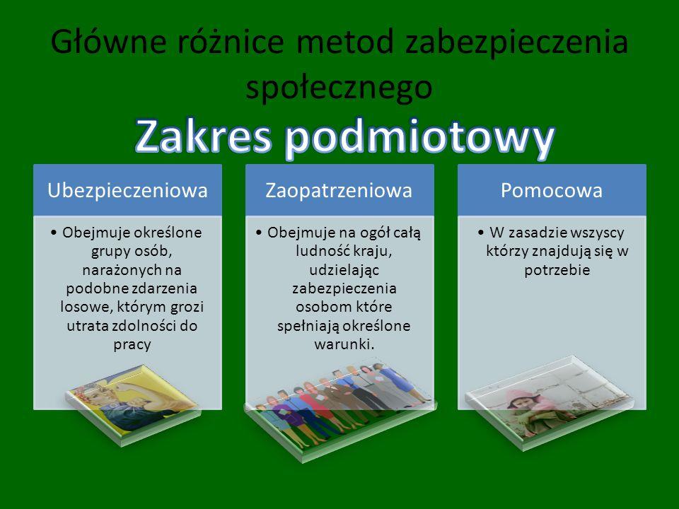 Schemat podlegania ubezpieczeniom Mateusz Świętochowski Zawiera umowę o pracę Pracodawca A Powstaje tytuł do ubezpieczenia.