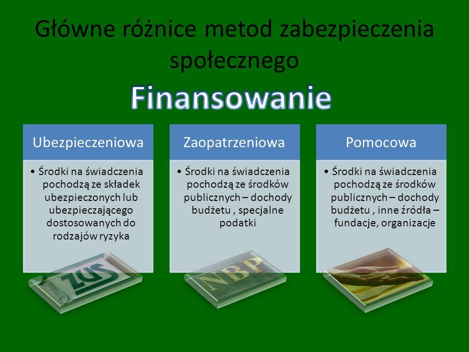 Źródła Inetta Jędrasik-Jankowska Pojęcia i konstrukcje prawne Ubezpieczenia Społecznego, Lexis Nexis, Warszawa 2007 Portal Vat.pl Portal Zus.pl Portal www.stat.gov.plwww.stat.gov.pl Ustawy.