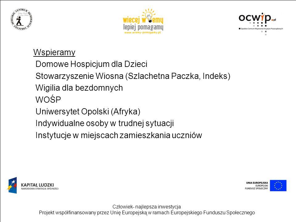 Wspieramy Domowe Hospicjum dla Dzieci Stowarzyszenie Wiosna (Szlachetna Paczka, Indeks) Wigilia dla bezdomnych WOŚP Uniwersytet Opolski (Afryka) Indywidualne osoby w trudnej sytuacji Instytucje w miejscach zamieszkania uczniów Człowiek- najlepsza inwestycja Projekt współfinansowany przez Unię Europejską w ramach Europejskiego Funduszu Społecznego