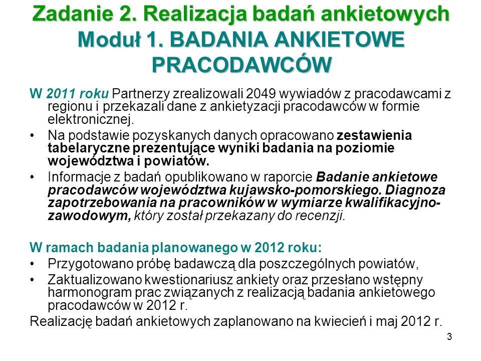 3 Zadanie 2. Realizacja badań ankietowych Moduł 1. BADANIA ANKIETOWE PRACODAWCÓW W 2011 roku Partnerzy zrealizowali 2049 wywiadów z pracodawcami z reg