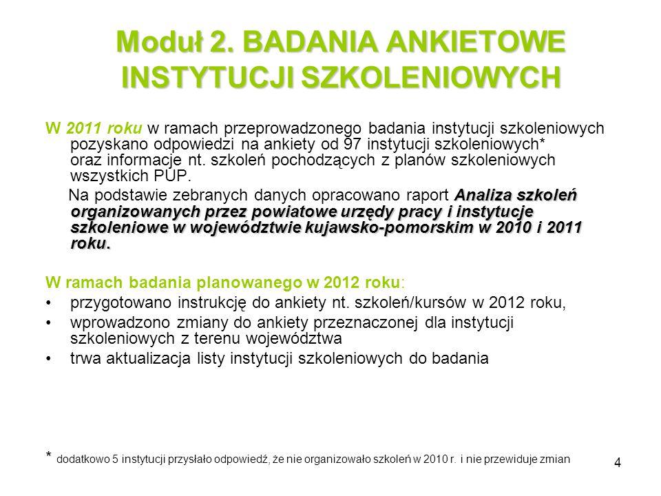 4 Moduł 2. BADANIA ANKIETOWE INSTYTUCJI SZKOLENIOWYCH W 2011 roku w ramach przeprowadzonego badania instytucji szkoleniowych pozyskano odpowiedzi na a