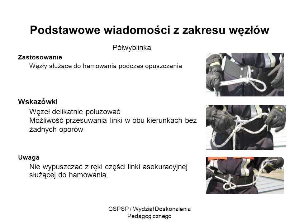 CSPSP / Wydział Doskonalenia Pedagogicznego Podstawowe wiadomości z zakresu węzłów Zastosowanie Węzły służące do hamowania podczas opuszczania Wskazów