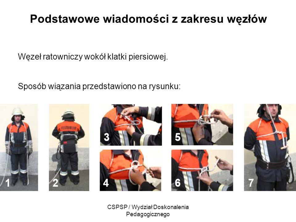 CSPSP / Wydział Doskonalenia Pedagogicznego Podstawowe wiadomości z zakresu węzłów Węzeł ratowniczy wokół klatki piersiowej. Sposób wiązania przedstaw